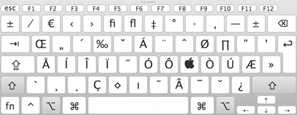 Capslock Mode The Capslock Mode Is Similar To Apple S U S Extended Keyboard Layout